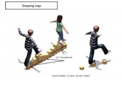 Rec area - Stepping Logs